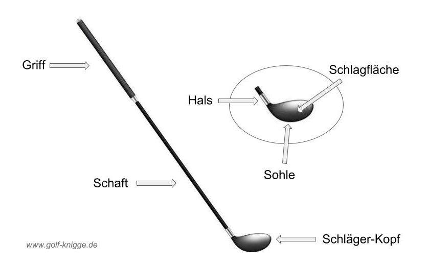 Golfschläger-Aufbau