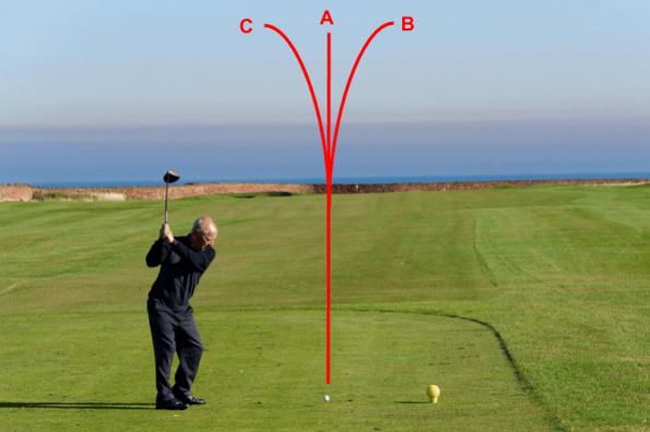 Golfball Flugbahn