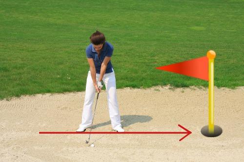 golf zielen