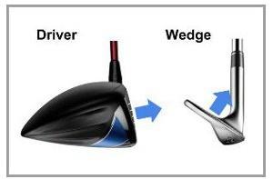 Permalink auf:Golfschläger-Loft